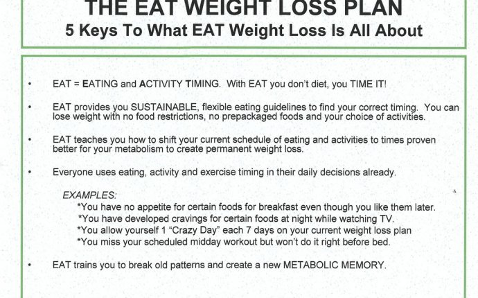 Weight Loss Diet How To Lose Management Glamour A New Experimental